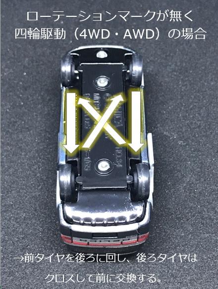 ローテーションマークがない四輪駆動(4WD・AWD)のタイヤローテーション