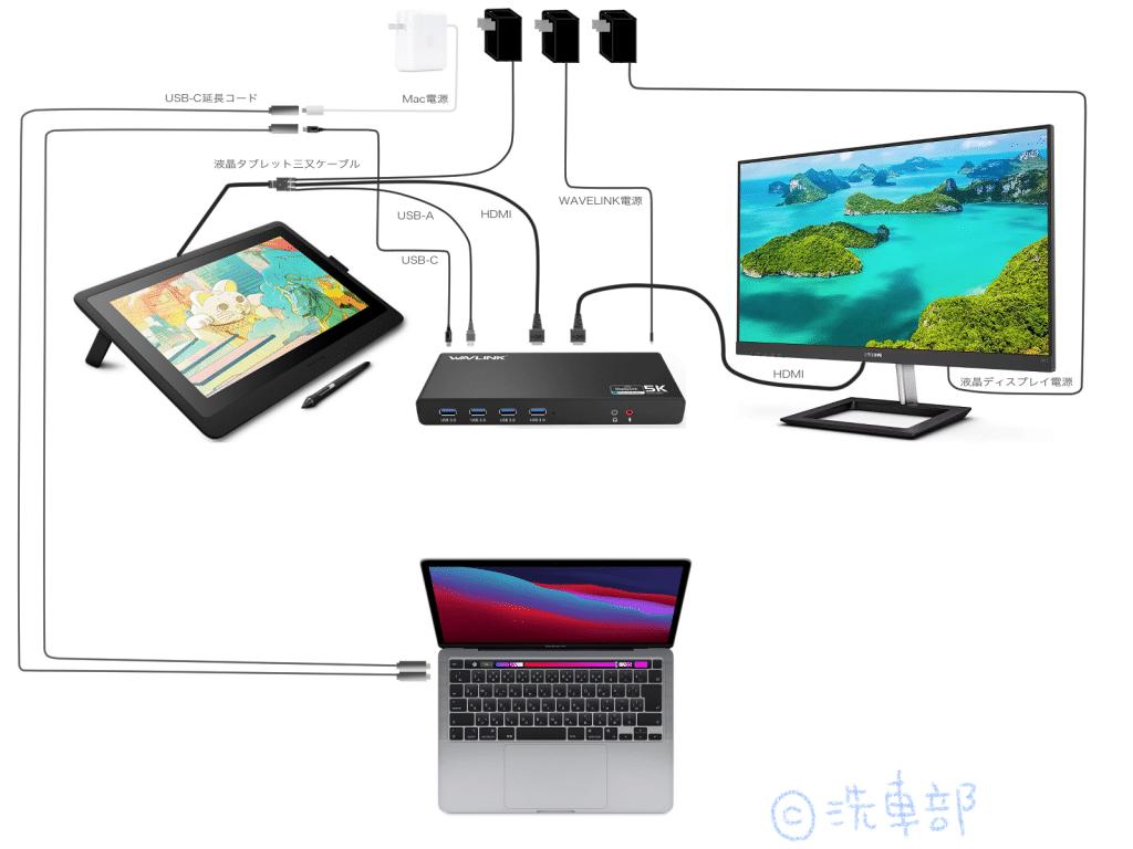 DisplayLinkConnect